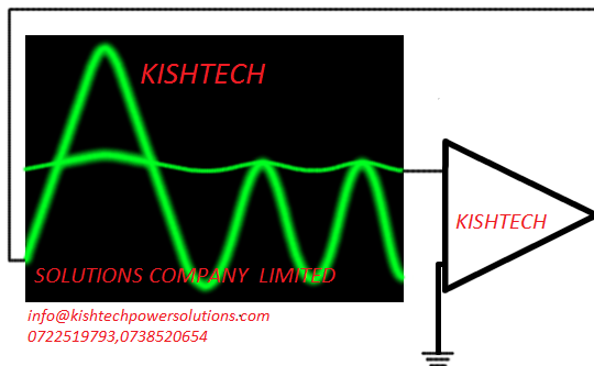 Kishtech Power Solutions Ltd